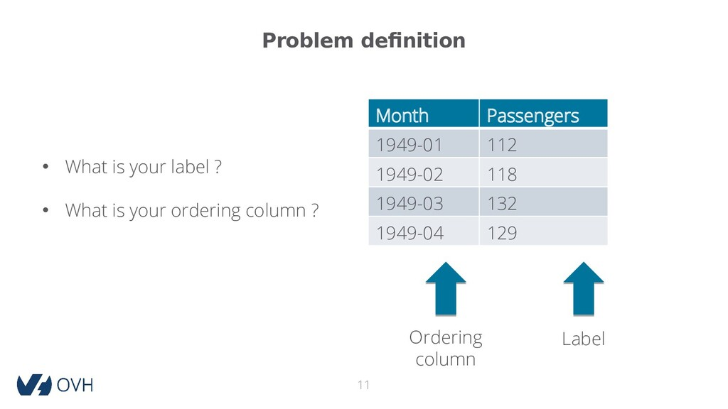 Problem definition 11 • What is your label ? • ...