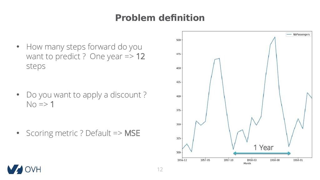 Problem definition 12 • How many steps forward ...