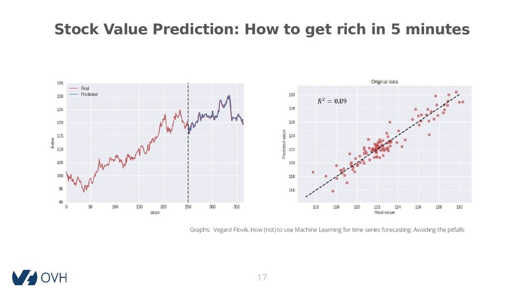 Stock Value Prediction: How to get rich in 5 mi...