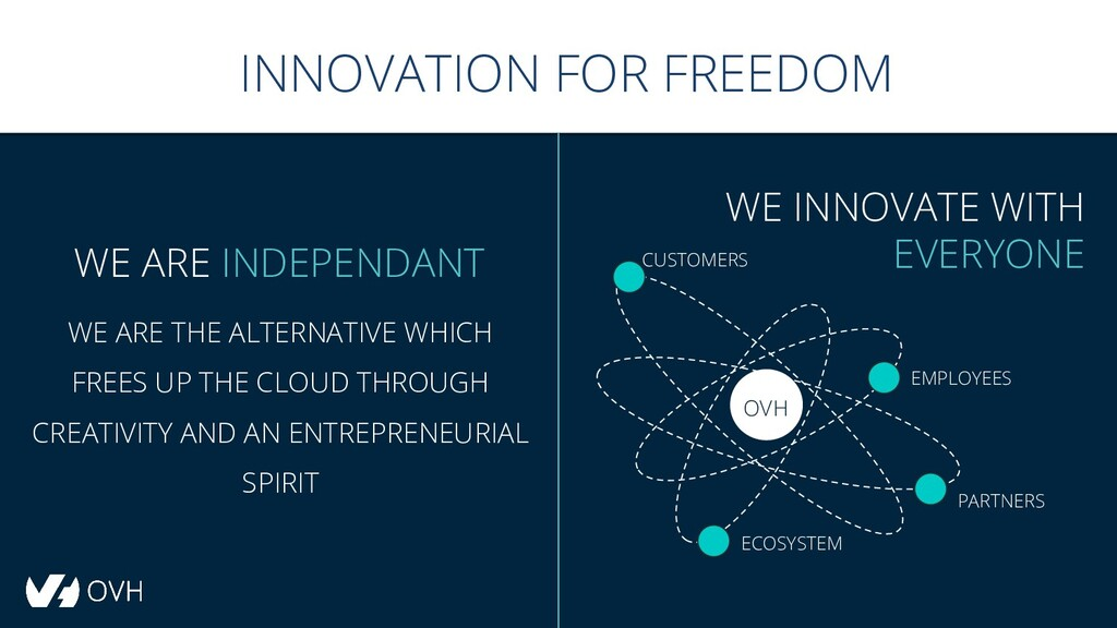 WE INNOVATE WITH EVERYONE WE ARE INDEPENDANT WE...