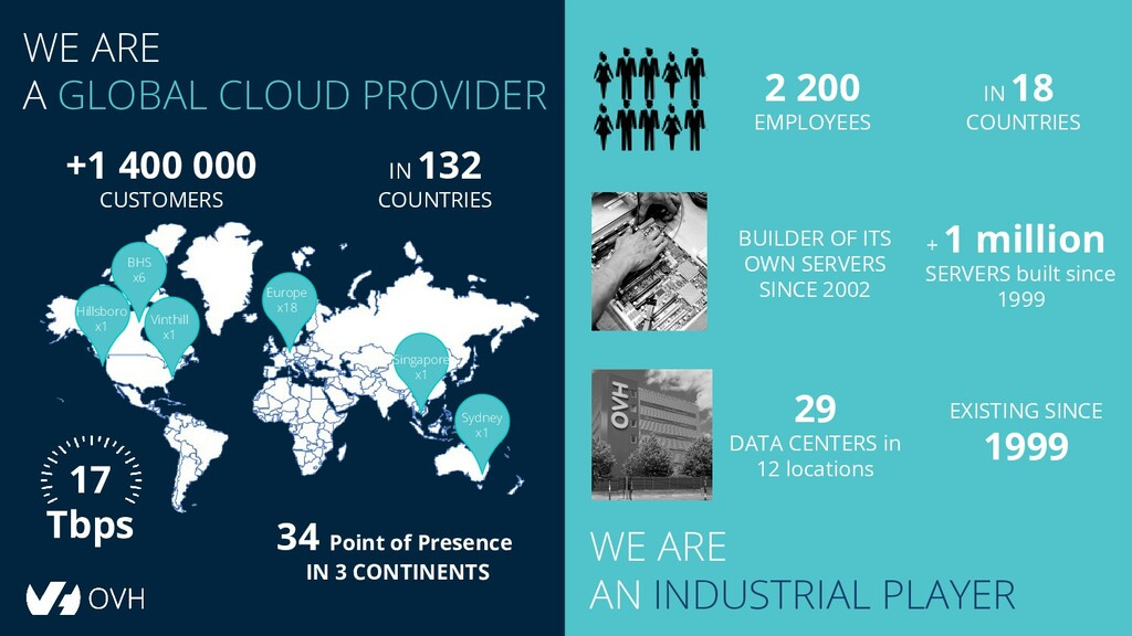 WE ARE A GLOBAL CLOUD PROVIDER WE ARE AN INDUST...