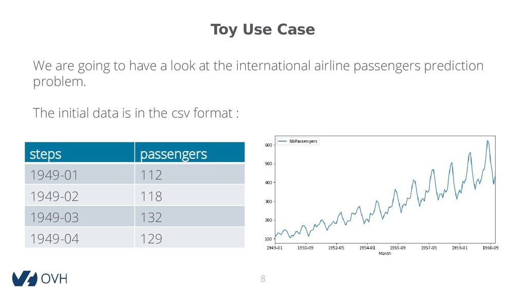 Toy Use Case 8 We are going to have a look at t...