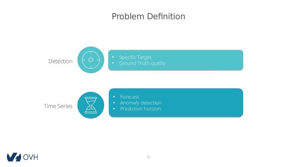 Problem Definition Detection Time Series • Spec...