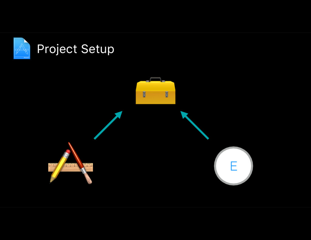 Project Setup E