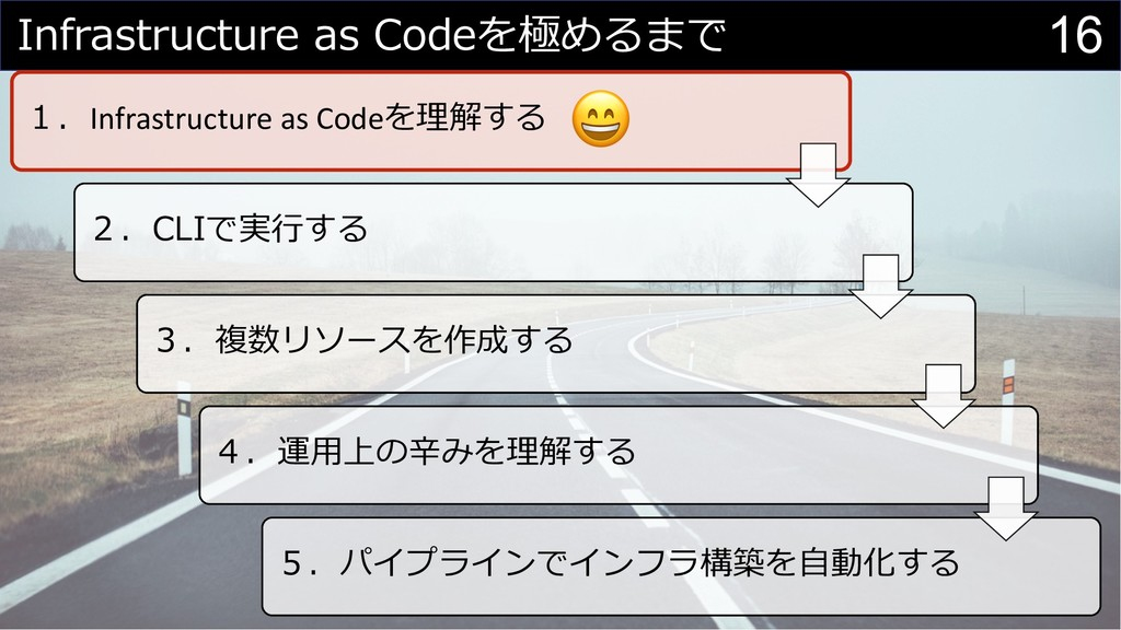 16 Infrastructure as Codeを極めるまで 1.Infrastructur...