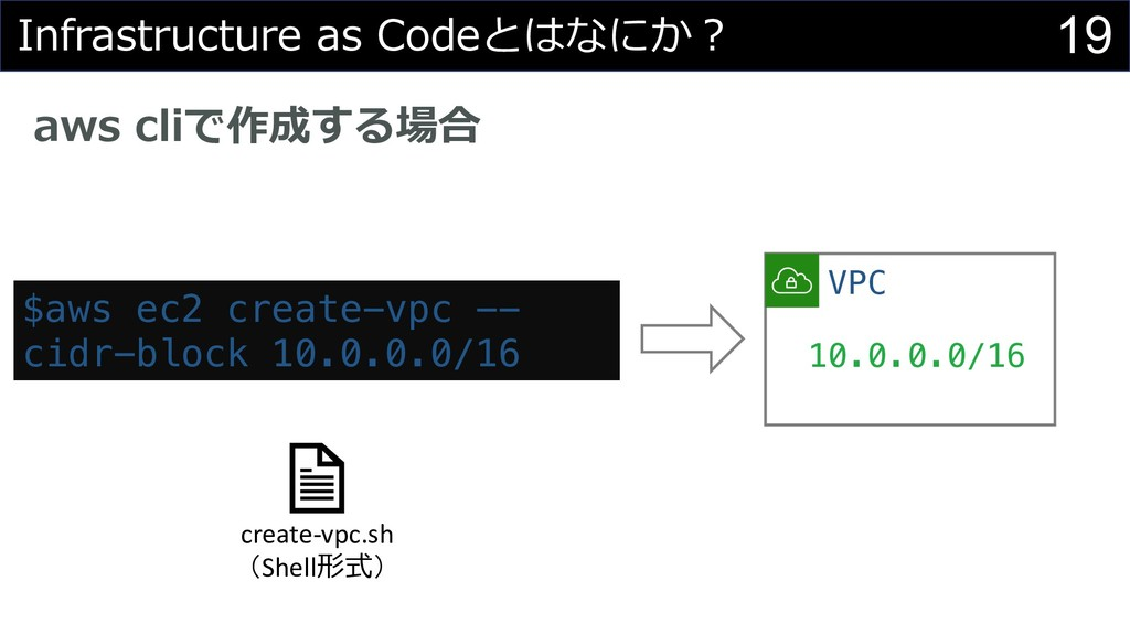 19 Infrastructure as Codeとはなにか︖ aws cliで作成する場合 ...
