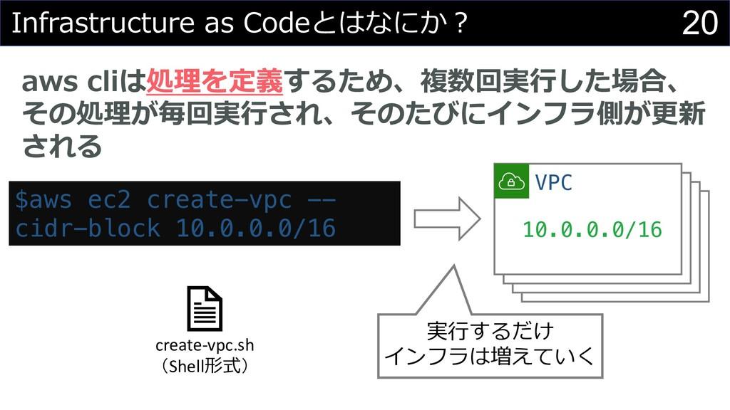 VPC 10.0.0.0/16 VPC 10.0.0.0/16 VPC 10.0.0.0/16...