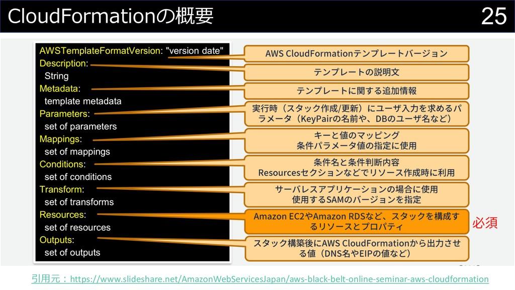 25 CloudFormationの概要 引⽤元︓https://www.slideshare...