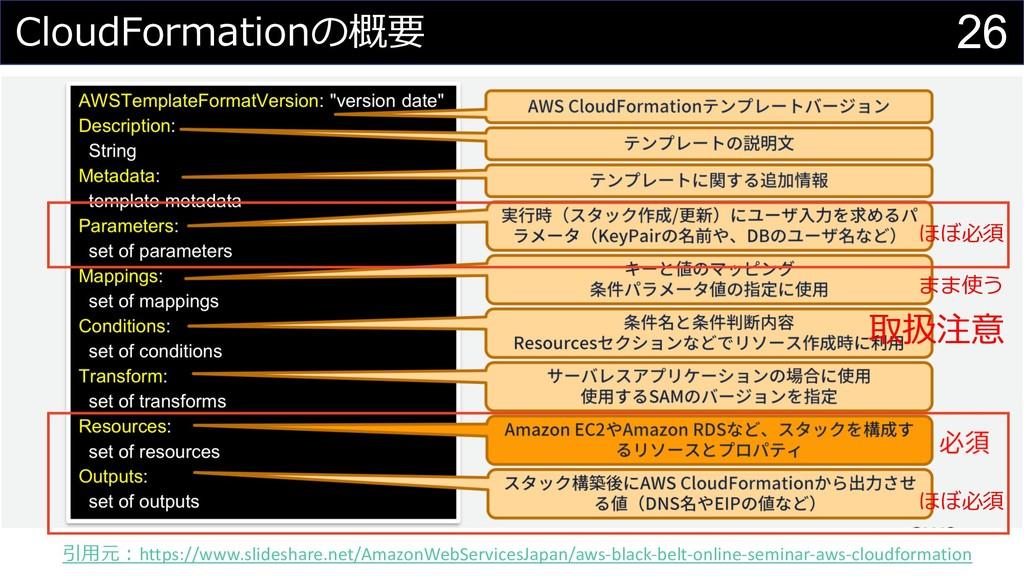 26 CloudFormationの概要 引⽤元︓https://www.slideshare...