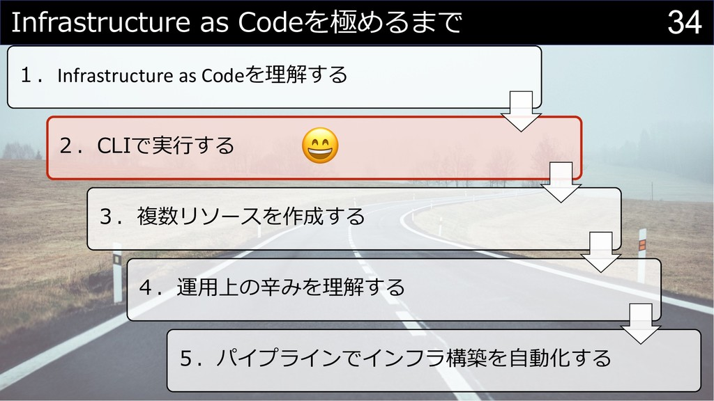 34 Infrastructure as Codeを極めるまで 1.Infrastructur...