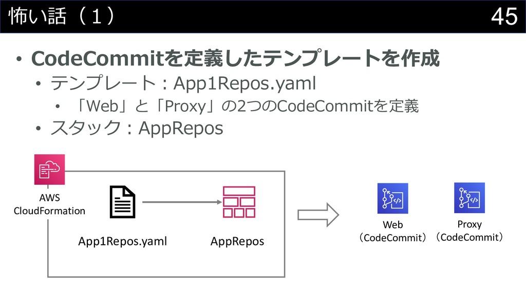 45 怖い話(1) • CodeCommitを定義したテンプレートを作成 • テンプレート︓A...