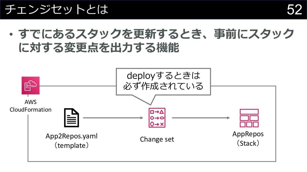 52 チェンジセットとは • すでにあるスタックを更新するとき、事前にスタック に対する変更点...