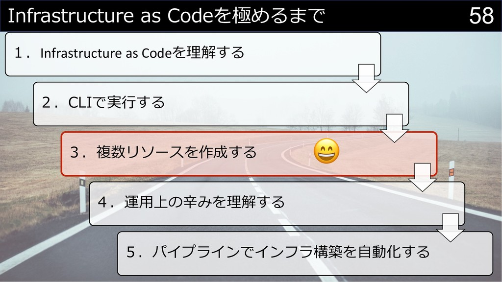 58 Infrastructure as Codeを極めるまで 1.Infrastructur...