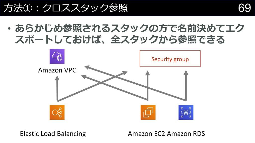 69 ⽅法①︓クロススタック参照 Amazon EC2 Amazon RDS Amazon V...