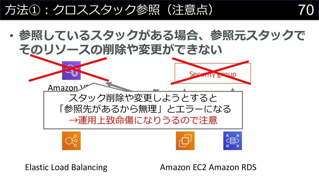 70 ⽅法①︓クロススタック参照(注意点) Amazon EC2 Amazon RDS Ama...