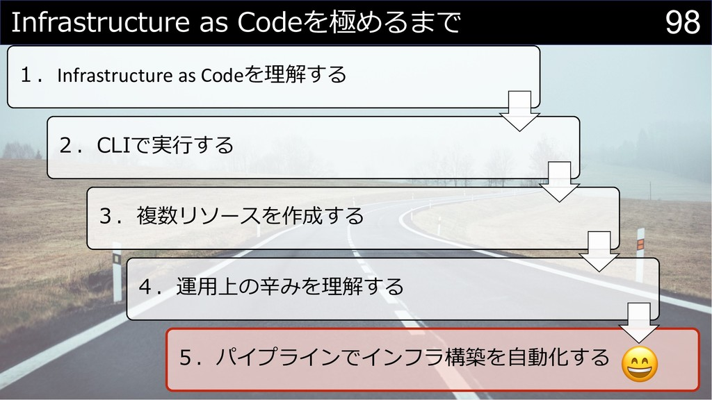98 Infrastructure as Codeを極めるまで 1.Infrastructur...