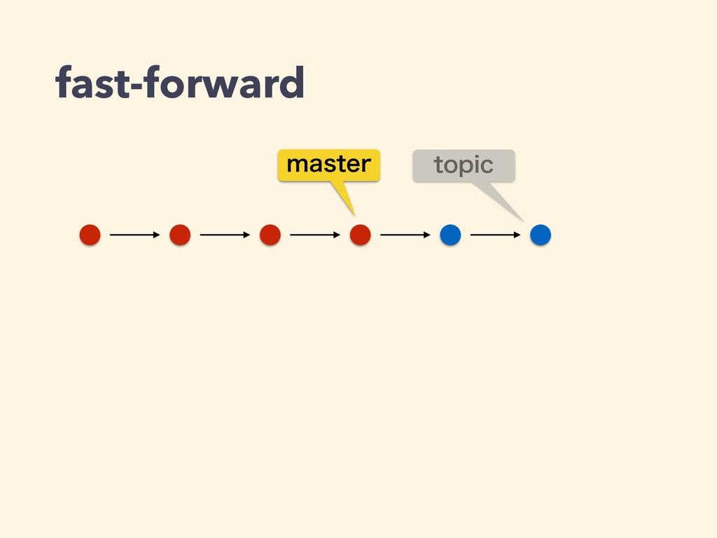 fast-forward UPQJD NBTUFS