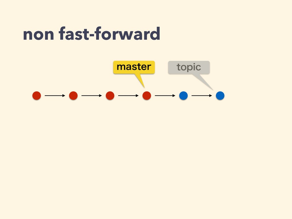 non fast-forward UPQJD NBTUFS