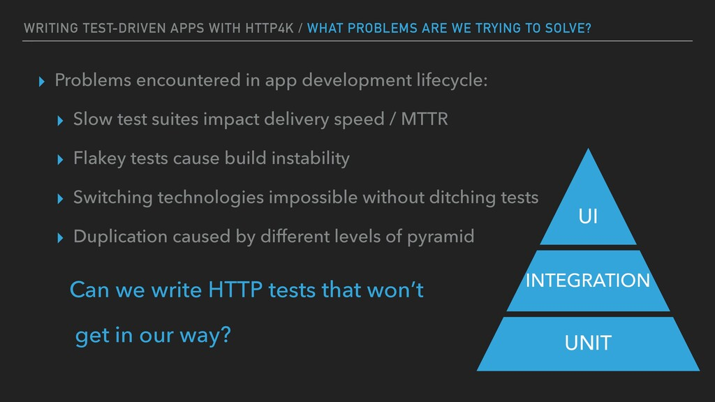 WRITING TEST-DRIVEN APPS WITH HTTP4K / WHAT PRO...
