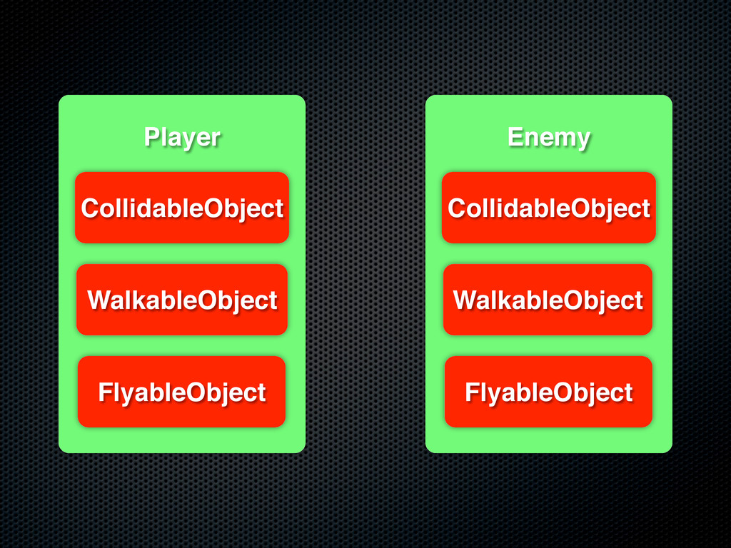 Player WalkableObject CollidableObject FlyableO...