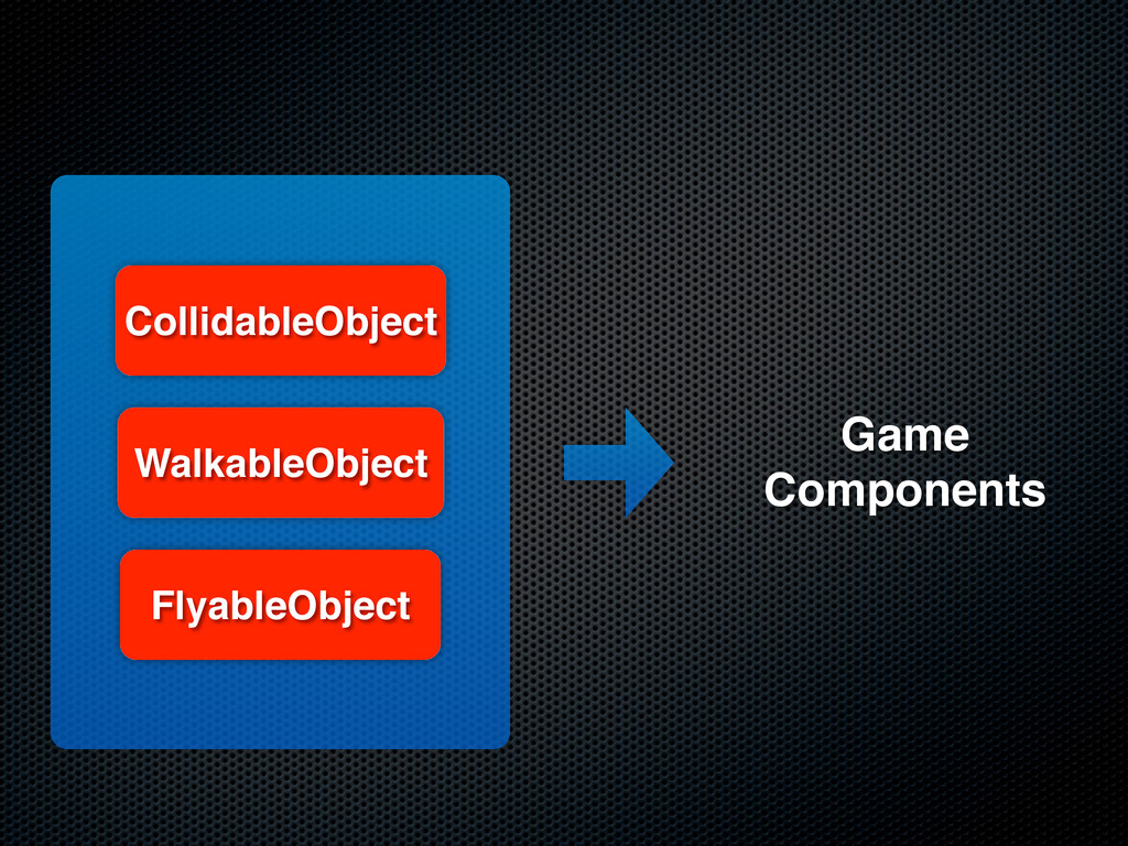 WalkableObject CollidableObject FlyableObject G...