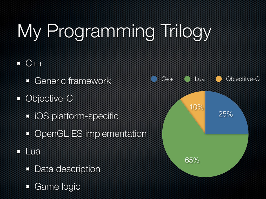 My Programming Trilogy C++ Generic framework Ob...