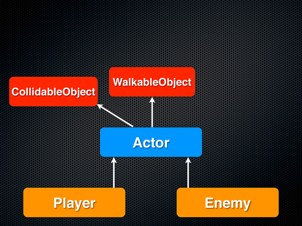 Player Enemy WalkableObject Actor CollidableObj...