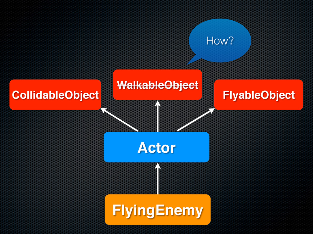 CollidableObject FlyableObject FlyingEnemy Acto...
