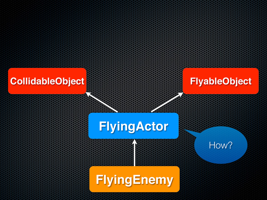 CollidableObject FlyableObject FlyingEnemy Flyi...