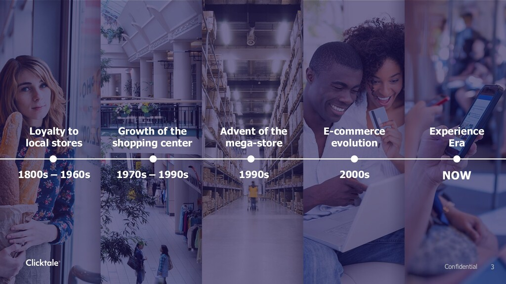 Loyalty to local stores 1800s – 1960s Growth of...