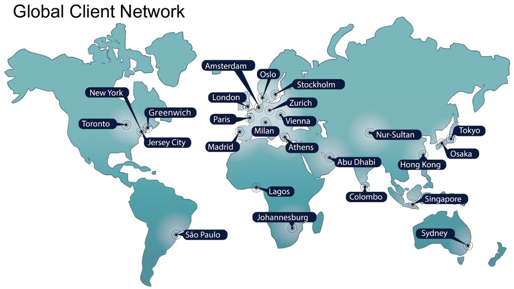 Global Client Network