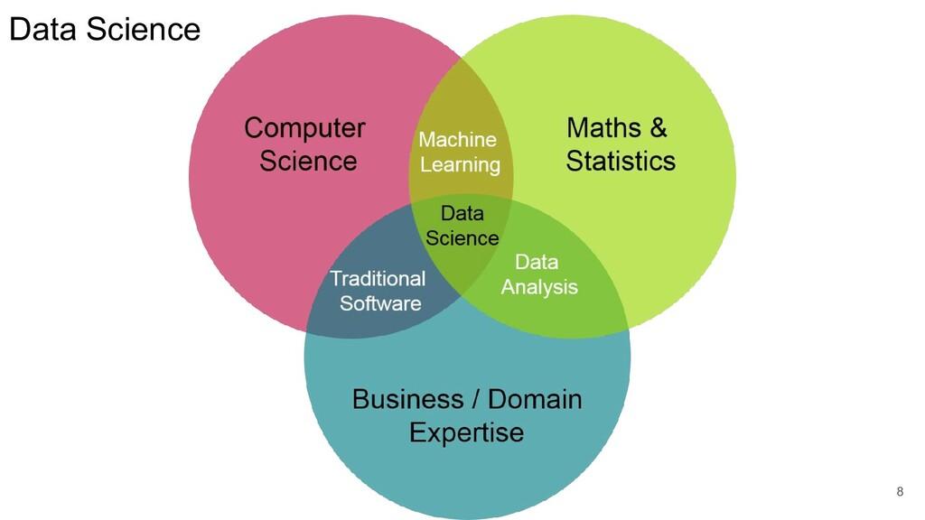 Data Science 8