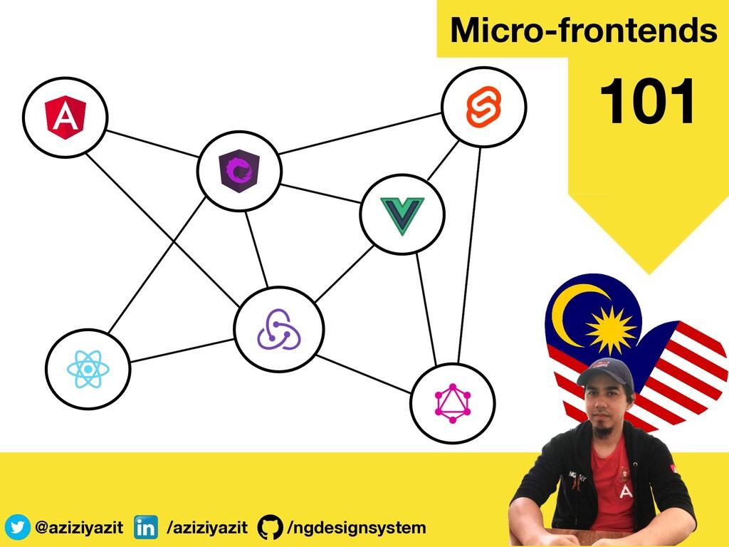 Micro-frontends @aziziyazit /aziziyazit /ngdesi...