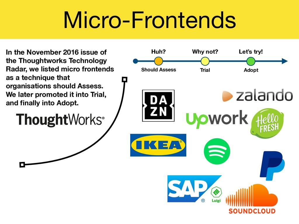 Micro-Frontends Should Assess Trial Adopt Huh? ...