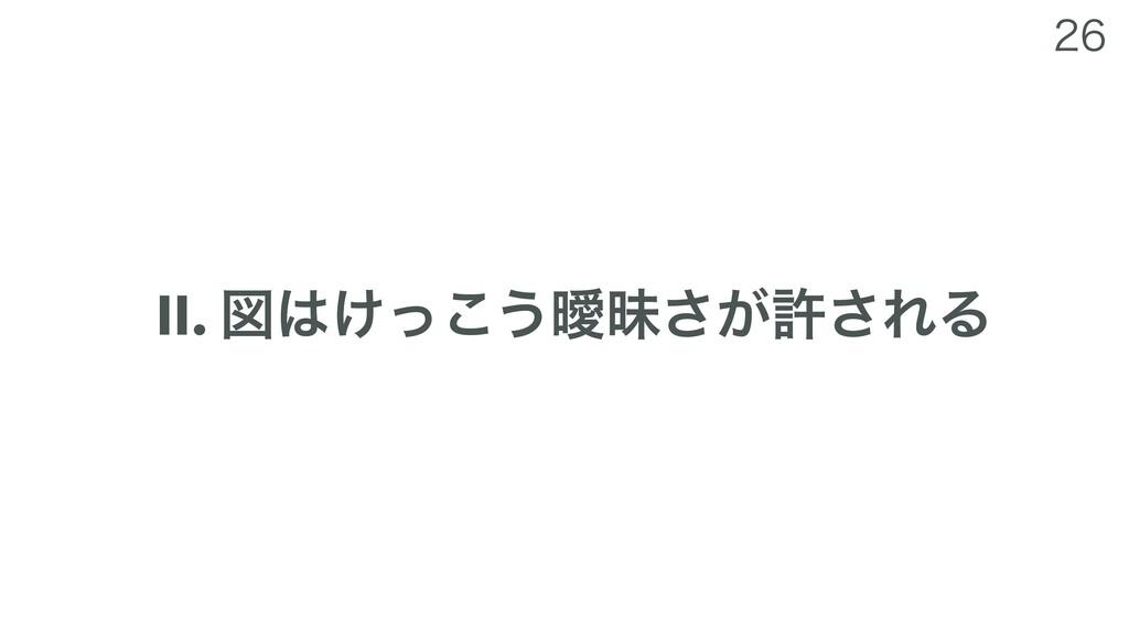 Ⅱ. ਤ͚ͬ͜͏ᐆດ͕͞ڐ͞ΕΔ