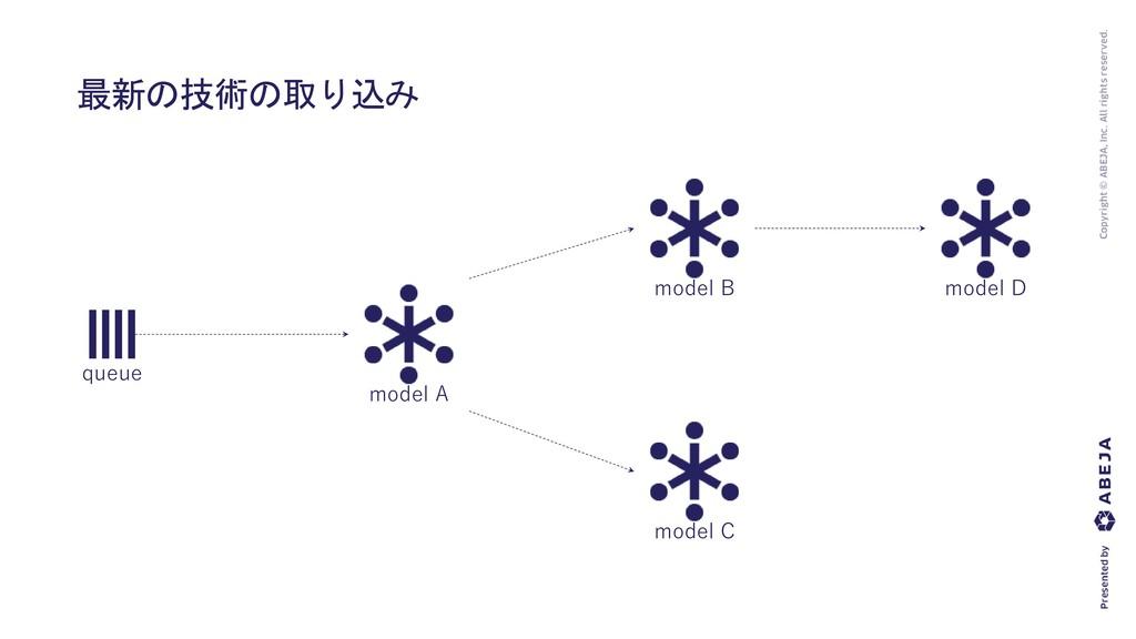 最新の技術の取り込み queue model A model B model C model D