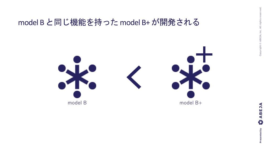 model B と同じ機能を持った model B+ が開発される model B model...