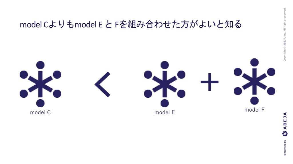 model Cよりもmodel E と Fを組み合わせた方がよいと知る model C mod...