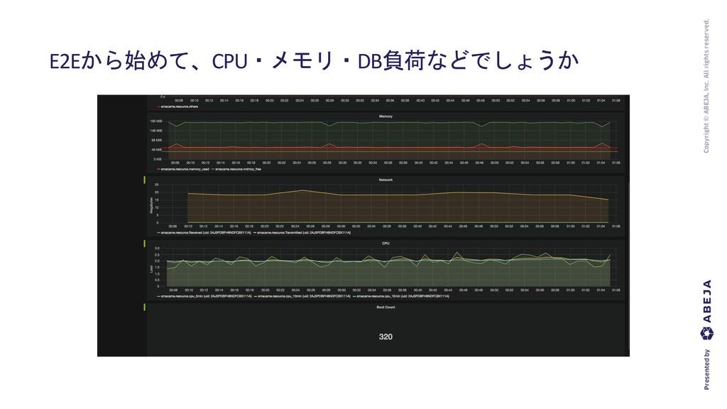 E2Eから始めて、CPU・メモリ・DB負荷などでしょうか