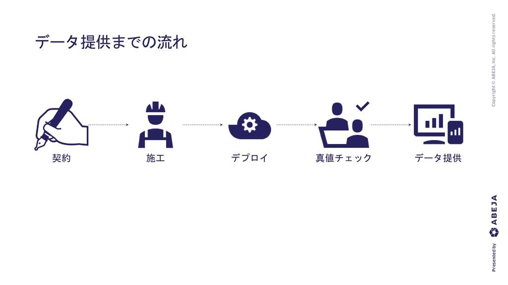 データ提供までの流れ 施工 デプロイ 真値チェック データ提供 契約