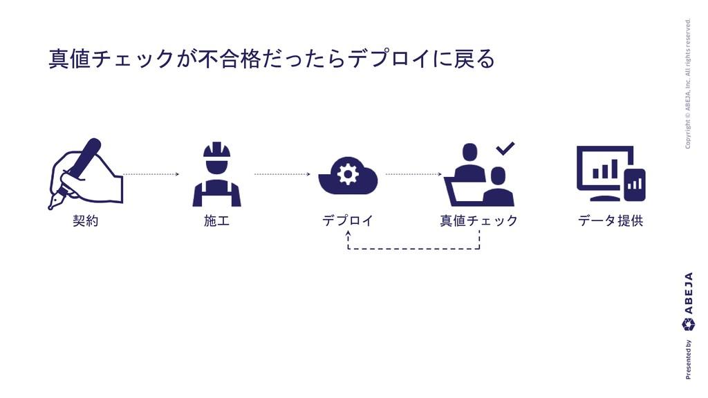 真値チェックが不合格だったらデプロイに戻る 施工 デプロイ 真値チェック データ提供 契約