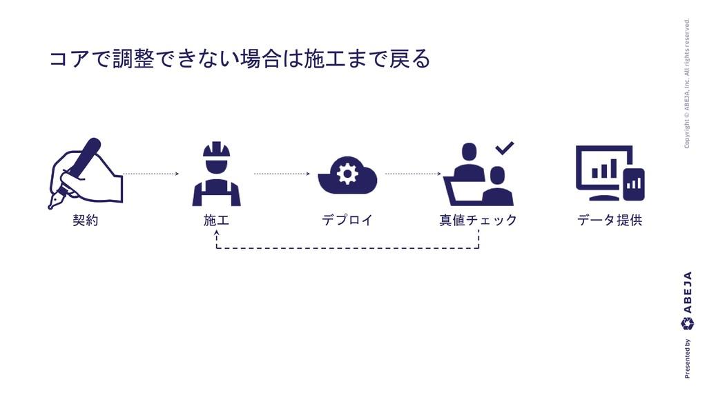 コアで調整できない場合は施工まで戻る 施工 デプロイ 真値チェック データ提供 契約