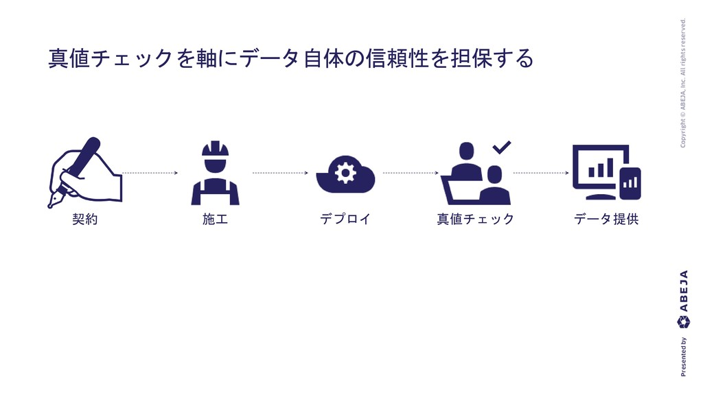 真値チェックを軸にデータ自体の信頼性を担保する 施工 デプロイ 真値チェック データ提供 契約