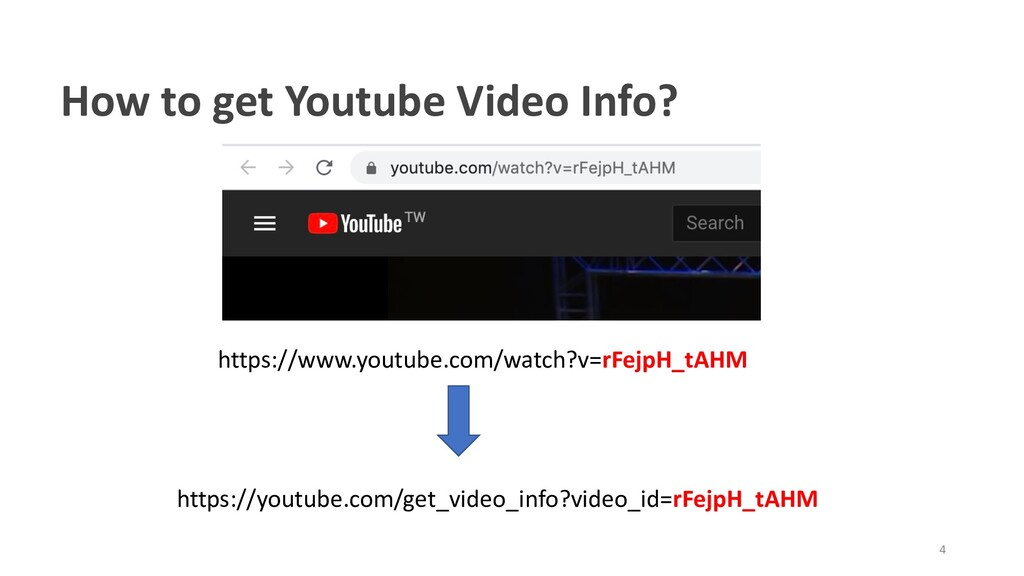How to get Youtube Video Info? https://www.yout...