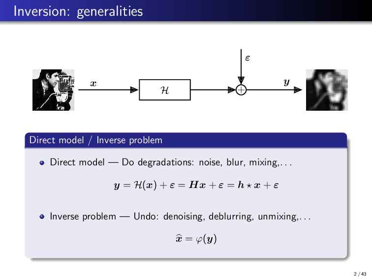 Inversion: generalities x H + y ε Direct model ...