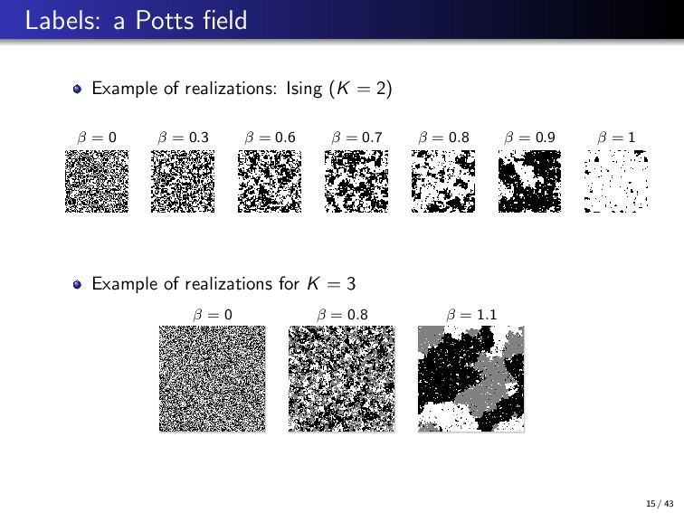 Labels: a Potts field Example of realizations: I...