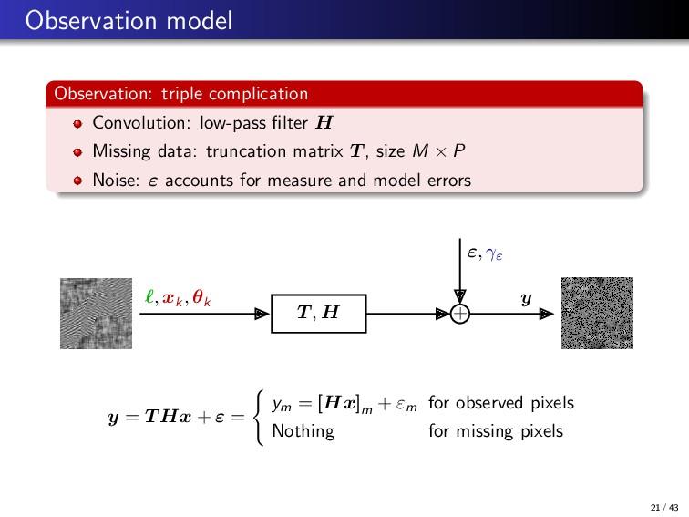 Observation model Observation: triple complicat...