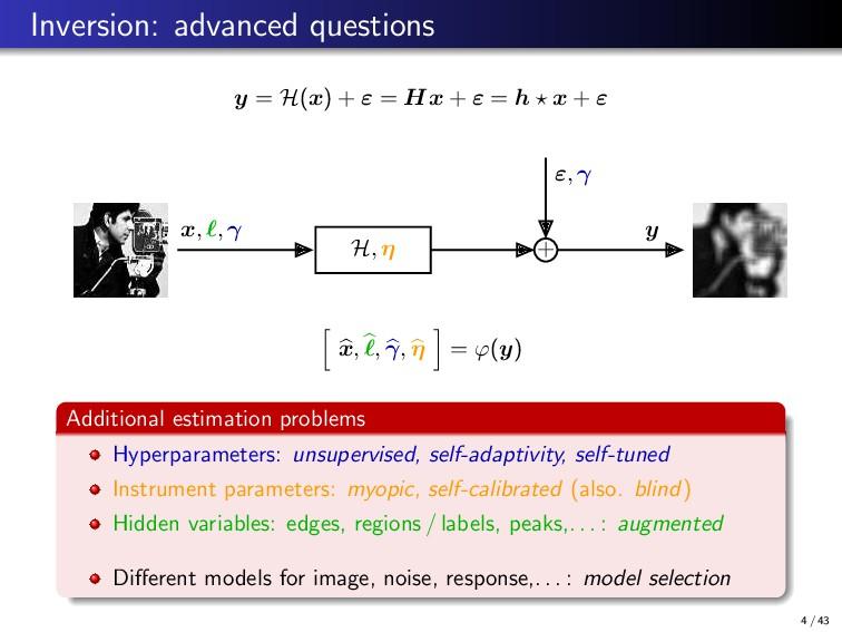 Inversion: advanced questions y = H(x) + ε = Hx...