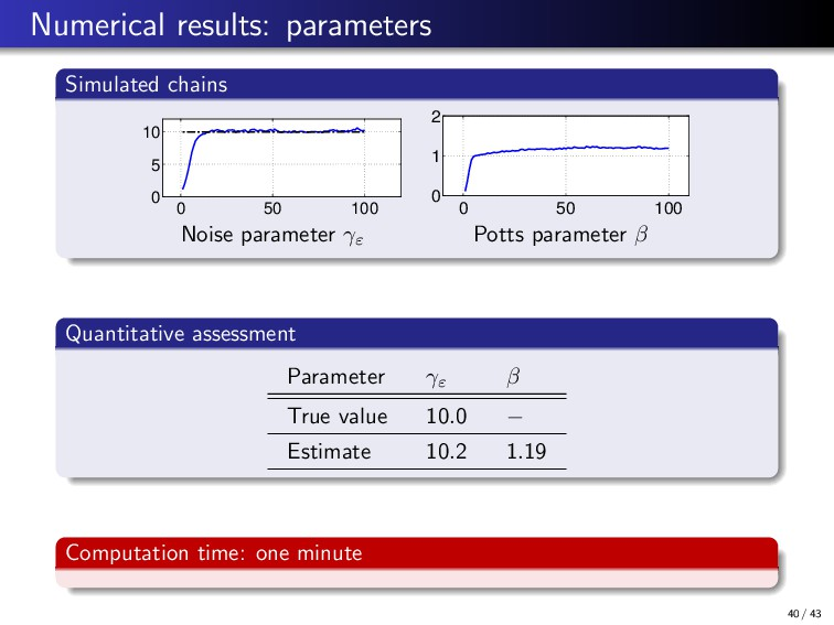 Numerical results: parameters Simulated chains ...