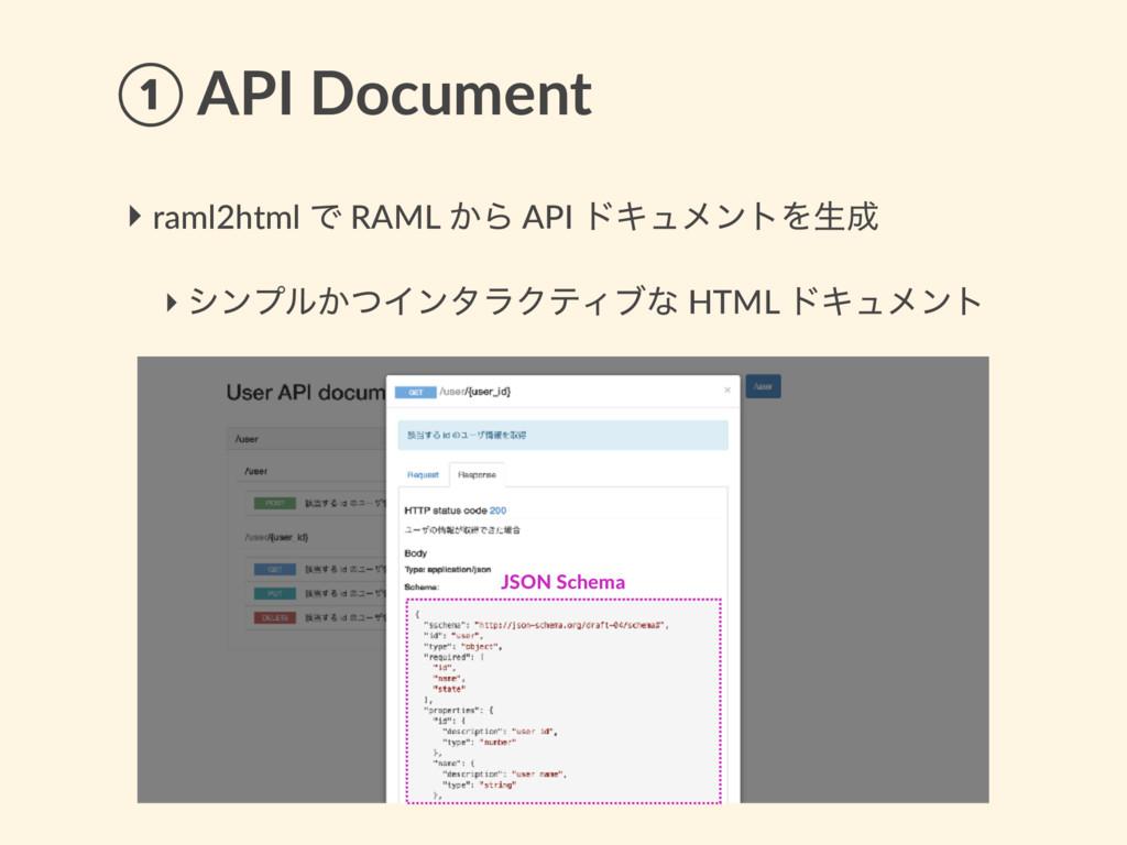 ‣ raml2html Ͱ RAML ͔Β API υΩϡϝϯτΛੜ ‣ γϯϓϧ͔ͭΠϯλ...